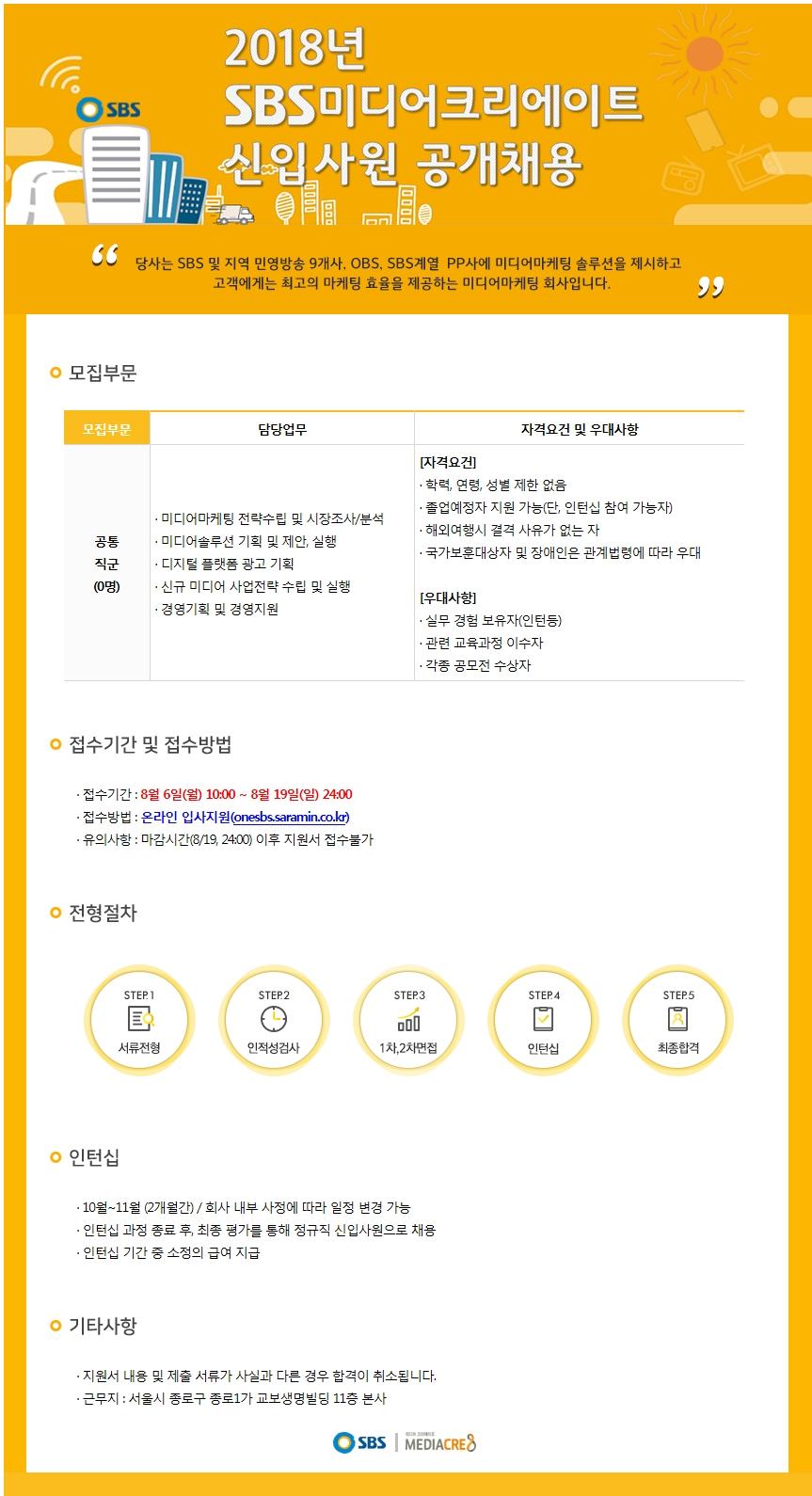 SBS미디어크리에이트 채용공고_FN.jpg